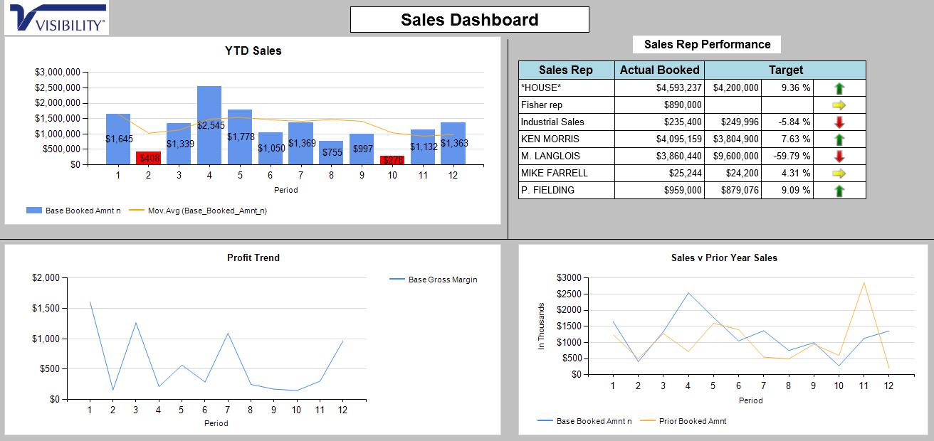 sales_dashboard_bi.png