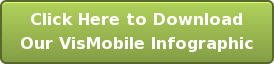 Click Here to Download Our VisMobile Infographic